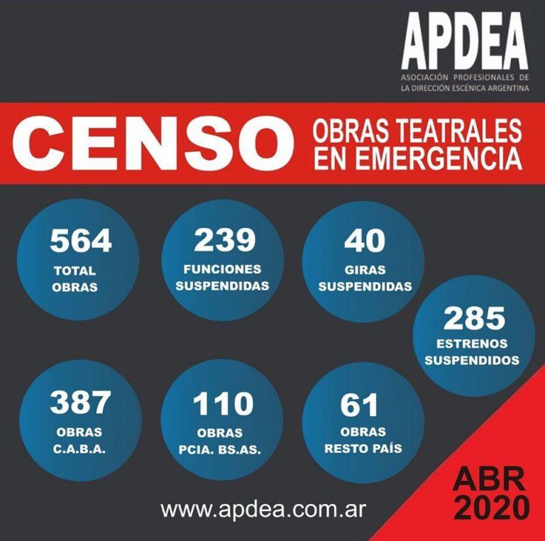 Censo APDEA 2